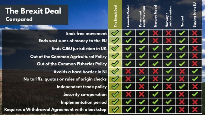 My vote on the Brexit Deal